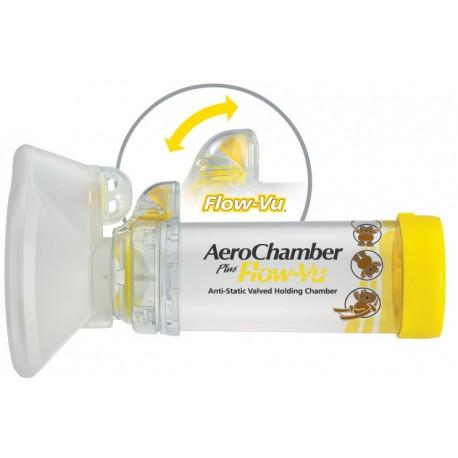 Aerochamber Plus Mask Infant A